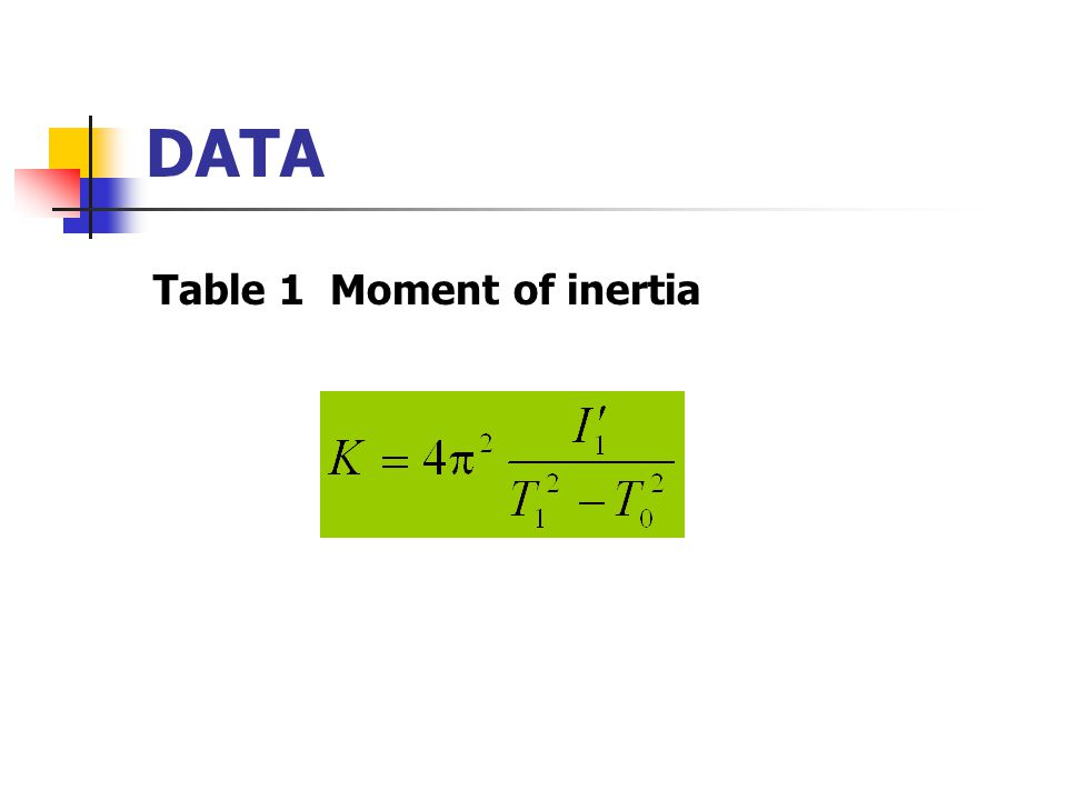 DATA Table 1 Moment of inertia