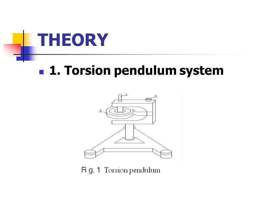 THEORY 1. Torsion pendulum system