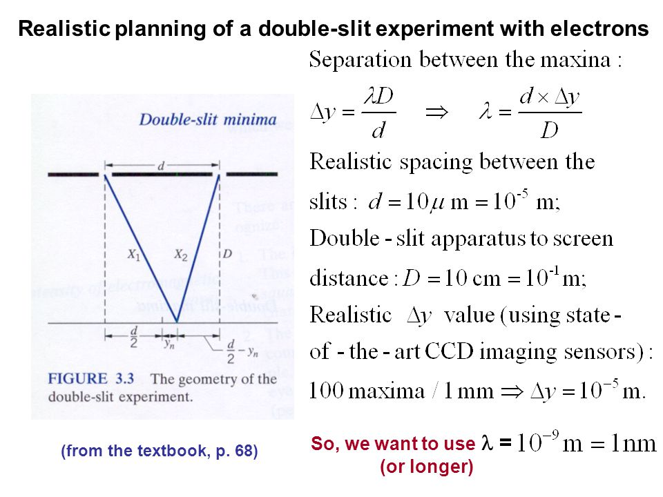 Realistic planning of a double-slit experiment with electrons (from the textbook, p.