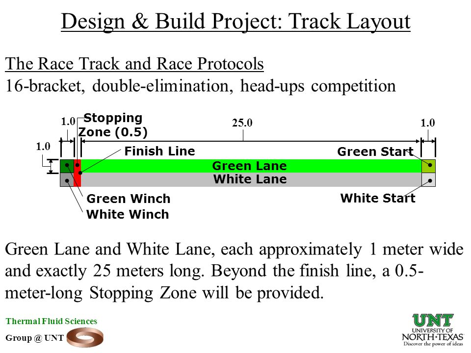 Design & Build Project: Track Layout The Race Track and Race Protocols 16-bracket, double-elimination, head-ups competition Green Lane and White Lane, each approximately 1 meter wide and exactly 25 meters long.
