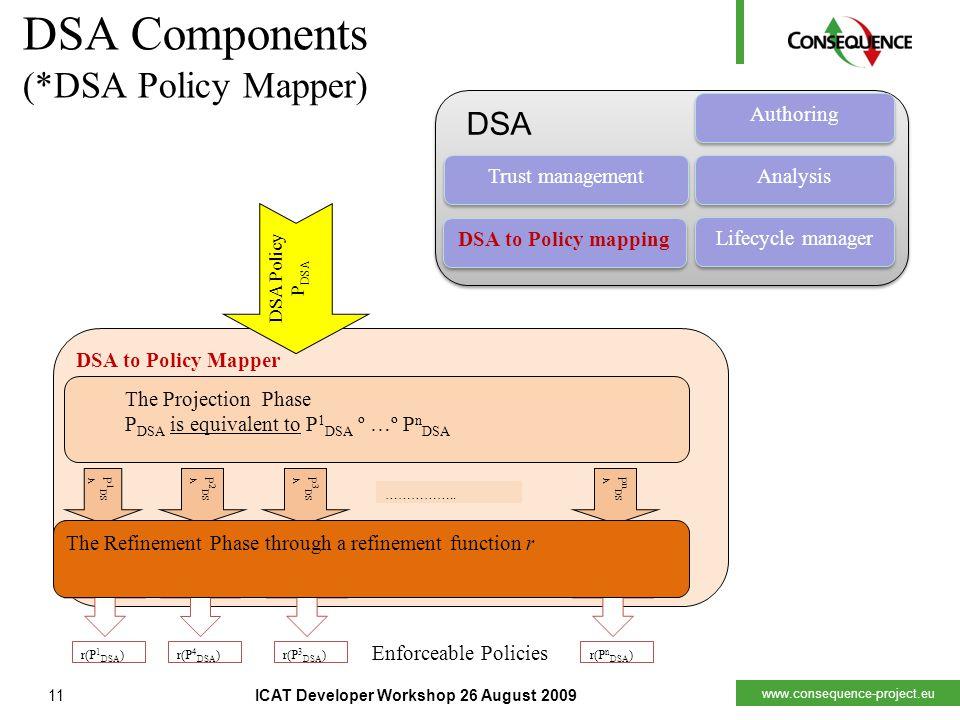 www.consequence-project.eu DSA Components (*DSA Policy Mapper) 11ICAT Developer Workshop 26 August 2009 Authoring Authoring Analysis Analysis DSA to P