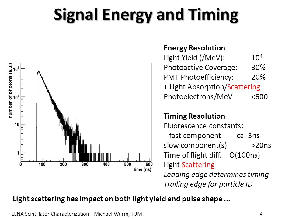 Signal Energy and Timing Energy Resolution Light Yield (/MeV):10 4 Photoactive Coverage: 30% PMT Photoefficiency:20% + Light Absorption/Scattering Pho