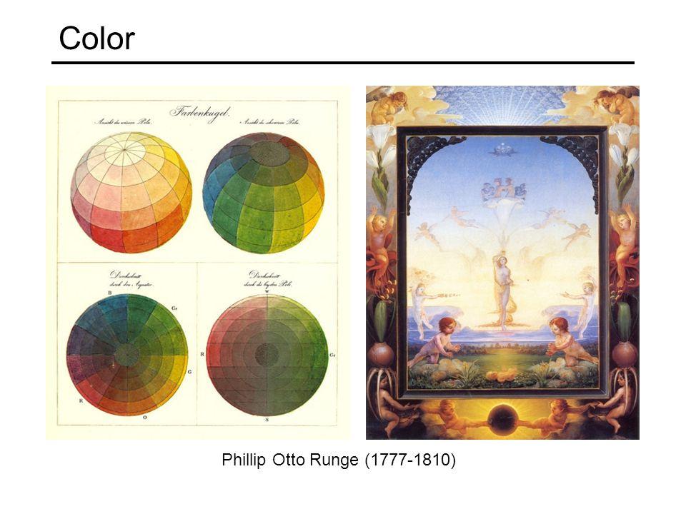 Color Phillip Otto Runge (1777-1810)