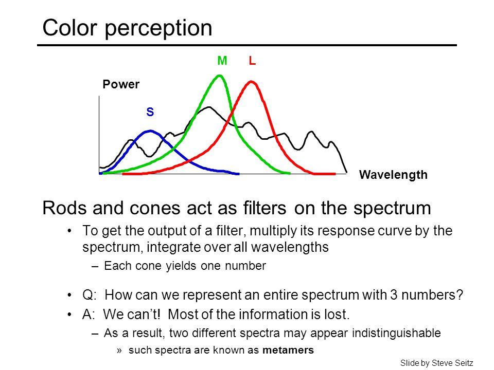 Color perception Rods and cones act as filters on the spectrum To get the output of a filter, multiply its response curve by the spectrum, integrate over all wavelengths –Each cone yields one number S ML Wavelength Power Q: How can we represent an entire spectrum with 3 numbers.