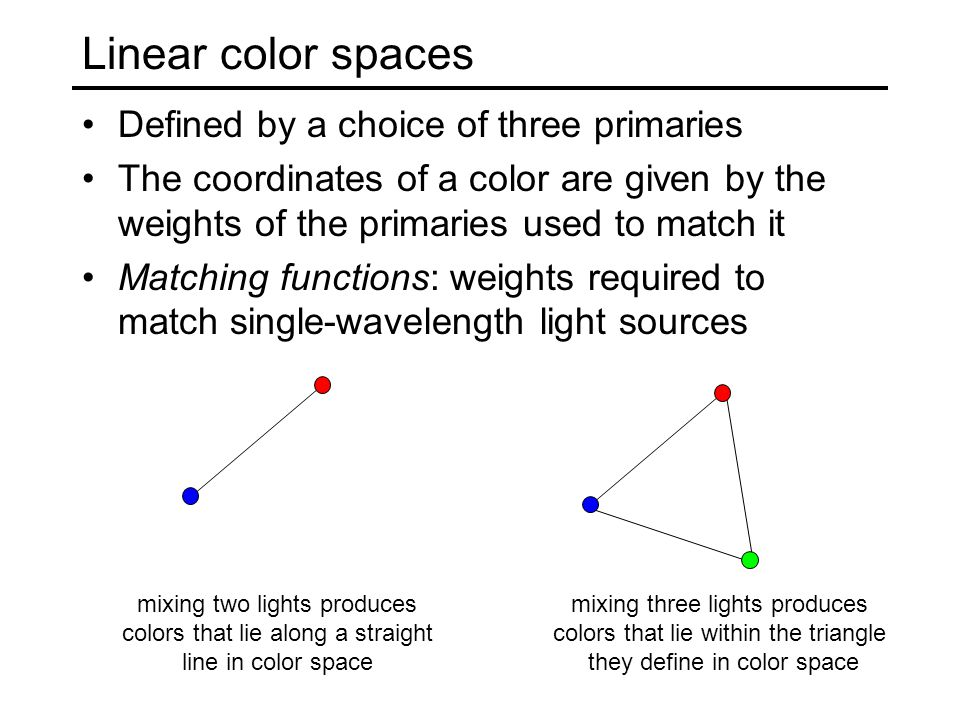 Linear color spaces Defined by a choice of three primaries The coordinates of a color are given by the weights of the primaries used to match it Match