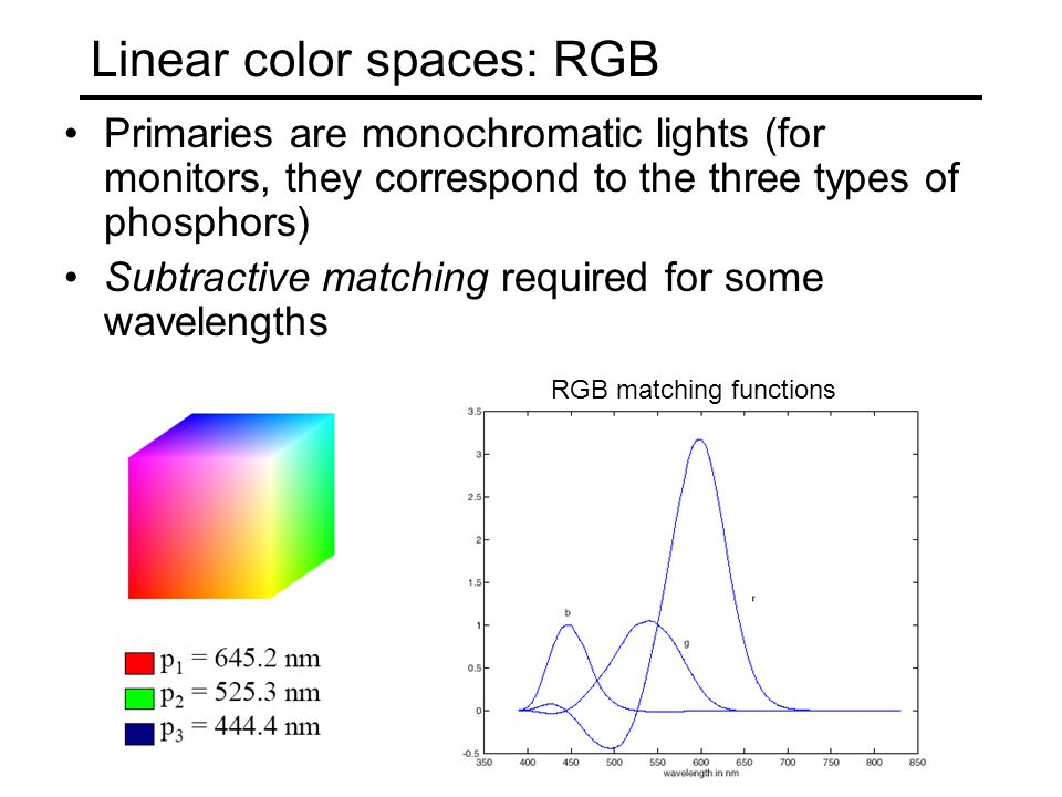 Linear color spaces: RGB Primaries are monochromatic lights (for monitors, they correspond to the three types of phosphors) Subtractive matching required for some wavelengths RGB matching functions