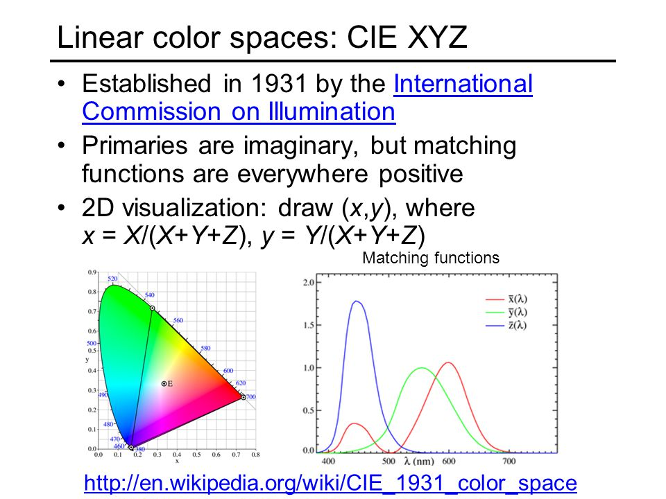 Linear color spaces: CIE XYZ Established in 1931 by the International Commission on IlluminationInternational Commission on Illumination Primaries are imaginary, but matching functions are everywhere positive 2D visualization: draw (x,y), where x = X/(X+Y+Z), y = Y/(X+Y+Z) Matching functions http://en.wikipedia.org/wiki/CIE_1931_color_space