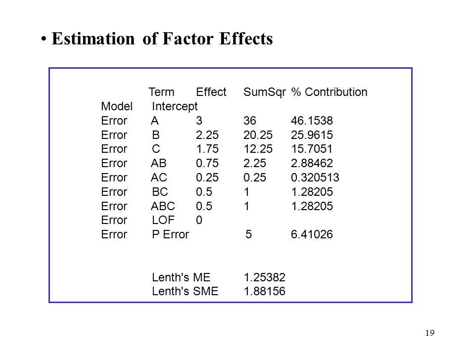 19 TermEffectSumSqr% Contribution Model Intercept Error A33646.1538 Error B2.2520.2525.9615 Error C1.7512.2515.7051 Error AB0.752.252.88462 Error AC0.