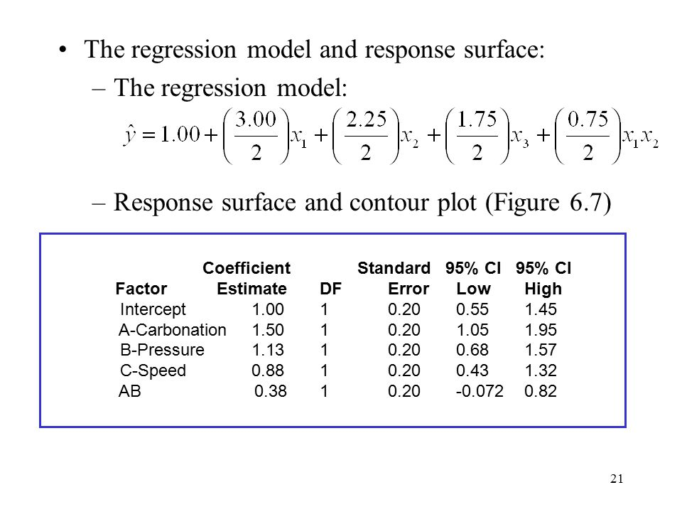 21 The regression model and response surface: –The regression model: –Response surface and contour plot (Figure 6.7) Coefficient Standard 95% CI 95% C