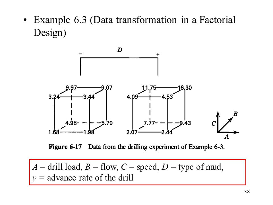 38 Example 6.3 (Data transformation in a Factorial Design) A = drill load, B = flow, C = speed, D = type of mud, y = advance rate of the drill