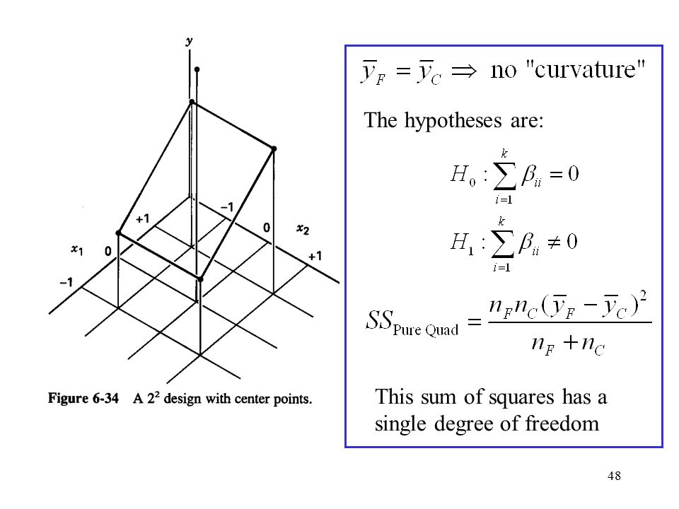 48 The hypotheses are: This sum of squares has a single degree of freedom