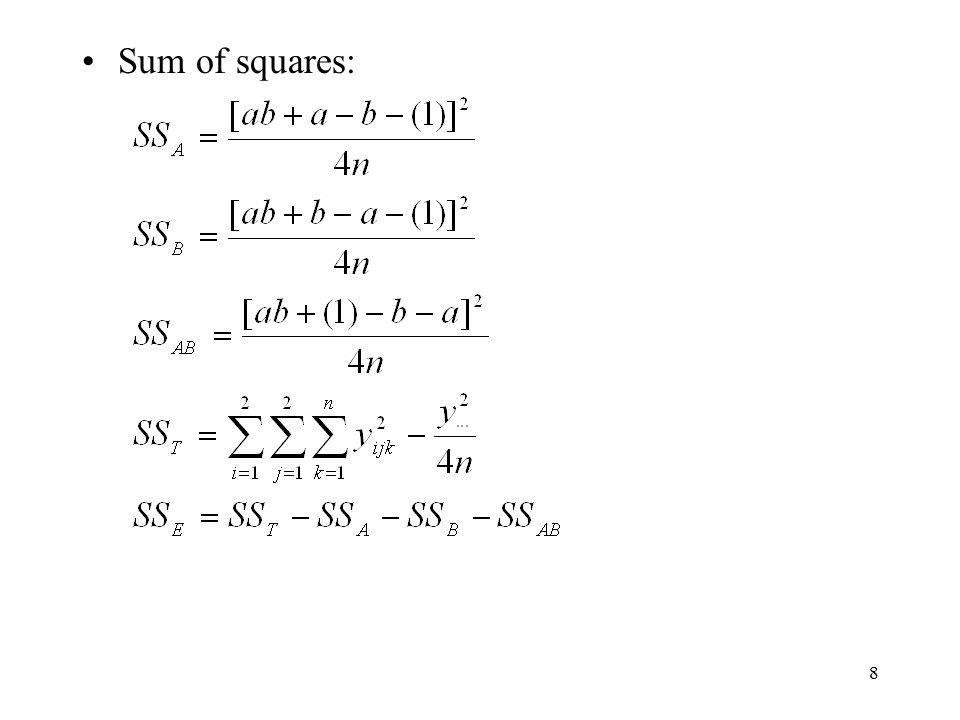 8 Sum of squares:
