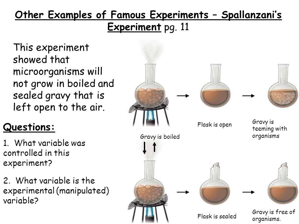 Louis Pasteur's Experiment on Spontaneous Generation Fig.