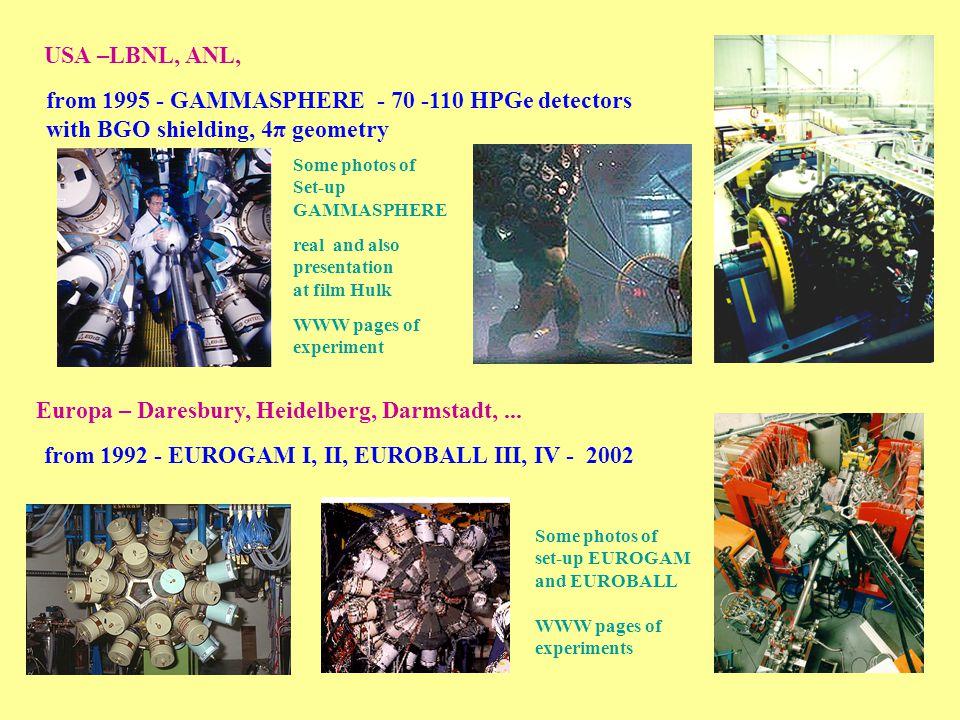 from 1995 - GAMMASPHERE - 70 -110 HPGe detectors with BGO shielding, 4π geometry from 1992 - EUROGAM I, II, EUROBALL III, IV - 2002 USA –LBNL, ANL, Europa – Daresbury, Heidelberg, Darmstadt,...