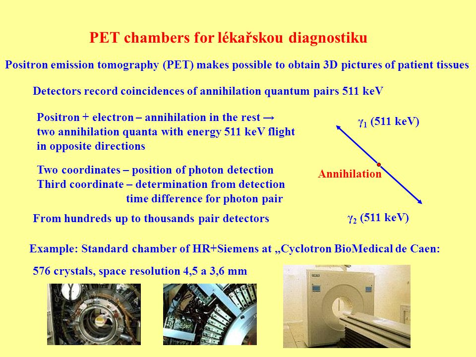 "PET chambers for lékařskou diagnostiku Detectors record coincidences of annihilation quantum pairs 511 keV Positron emission tomography (PET) makes possible to obtain 3D pictures of patient tissues From hundreds up to thousands pair detectors Positron + electron – annihilation in the rest → two annihilation quanta with energy 511 keV flight in opposite directions Annihilation γ 1 (511 keV) γ 2 (511 keV) Two coordinates – position of photon detection Third coordinate – determination from detection time difference for photon pair Example: Standard chamber of HR+Siemens at ""Cyclotron BioMedical de Caen: 576 crystals, space resolution 4,5 a 3,6 mm"