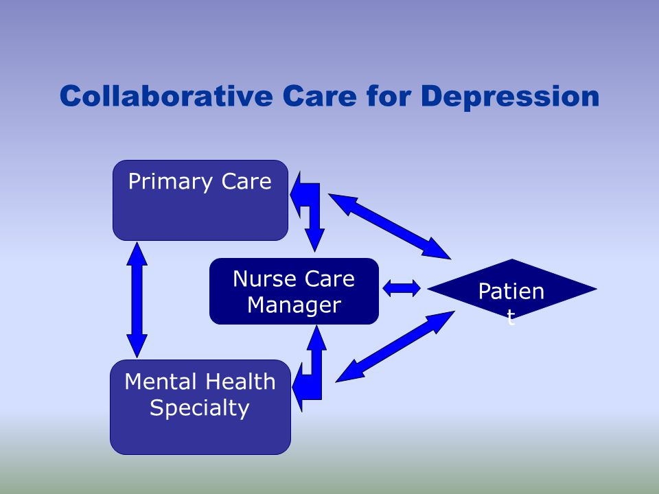 Collaborative Care for Depression Primary Care Mental Health Specialty Nurse Care Manager Patien t