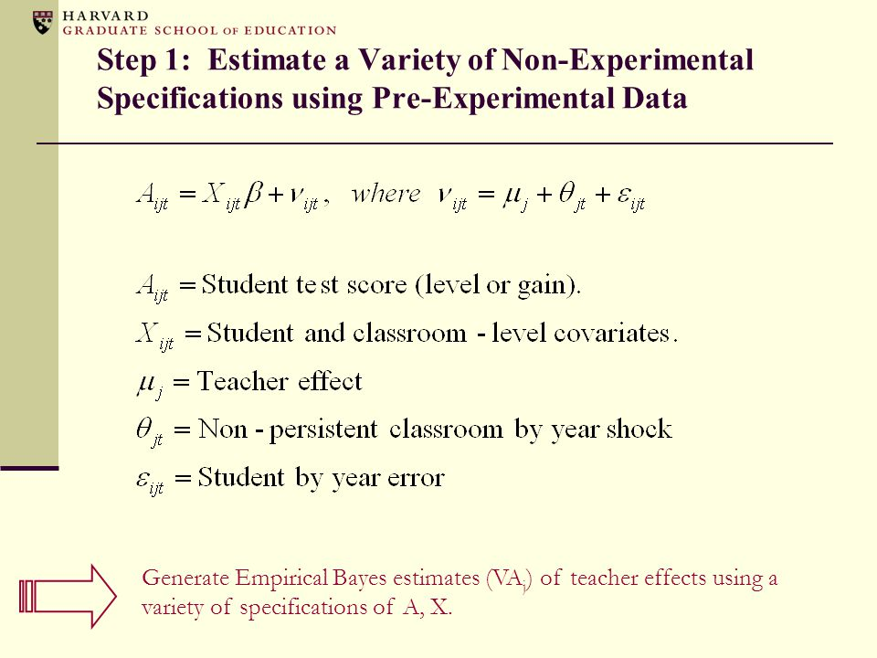 Step 1: Estimate a Variety of Non-Experimental Specifications using Pre-Experimental Data Generate Empirical Bayes estimates (VA j ) of teacher effect