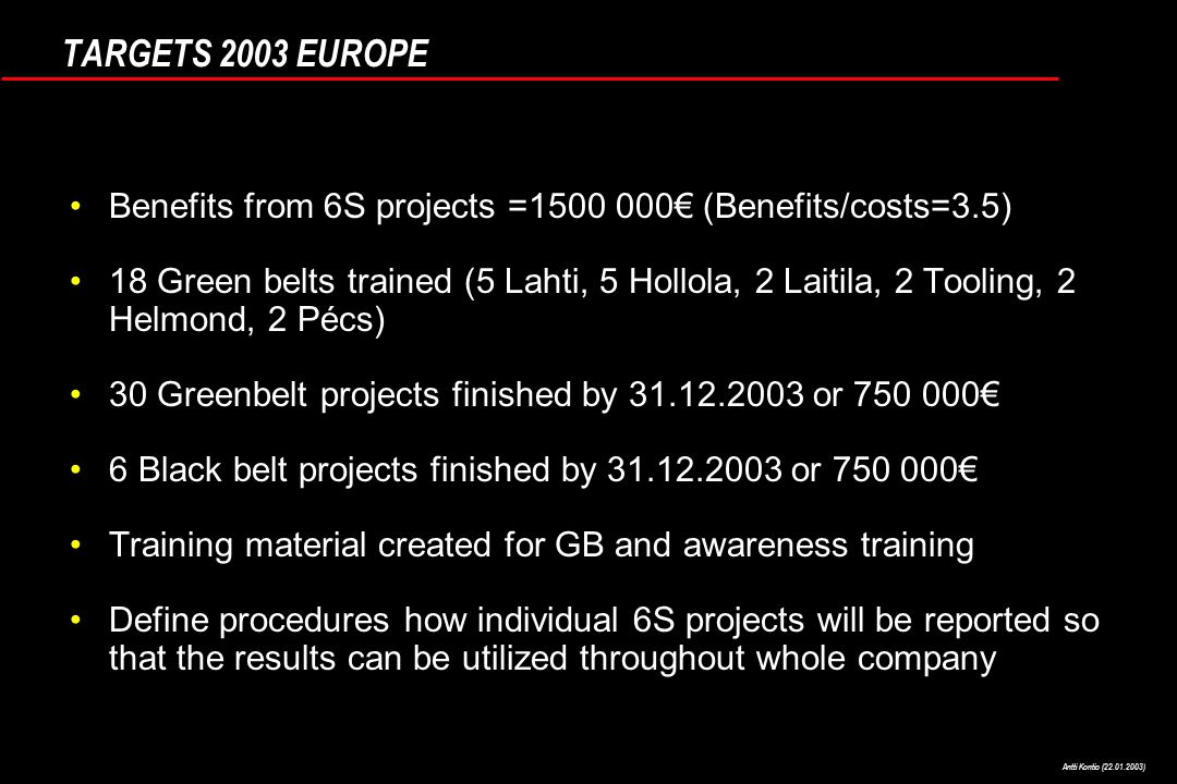 Antti Kontio (22.01.2003) TARGETS 2003 EUROPE Benefits from 6S projects =1500 000€ (Benefits/costs=3.5) 18 Green belts trained (5 Lahti, 5 Hollola, 2 Laitila, 2 Tooling, 2 Helmond, 2 Pécs) 30 Greenbelt projects finished by 31.12.2003 or 750 000€ 6 Black belt projects finished by 31.12.2003 or 750 000€ Training material created for GB and awareness training Define procedures how individual 6S projects will be reported so that the results can be utilized throughout whole company