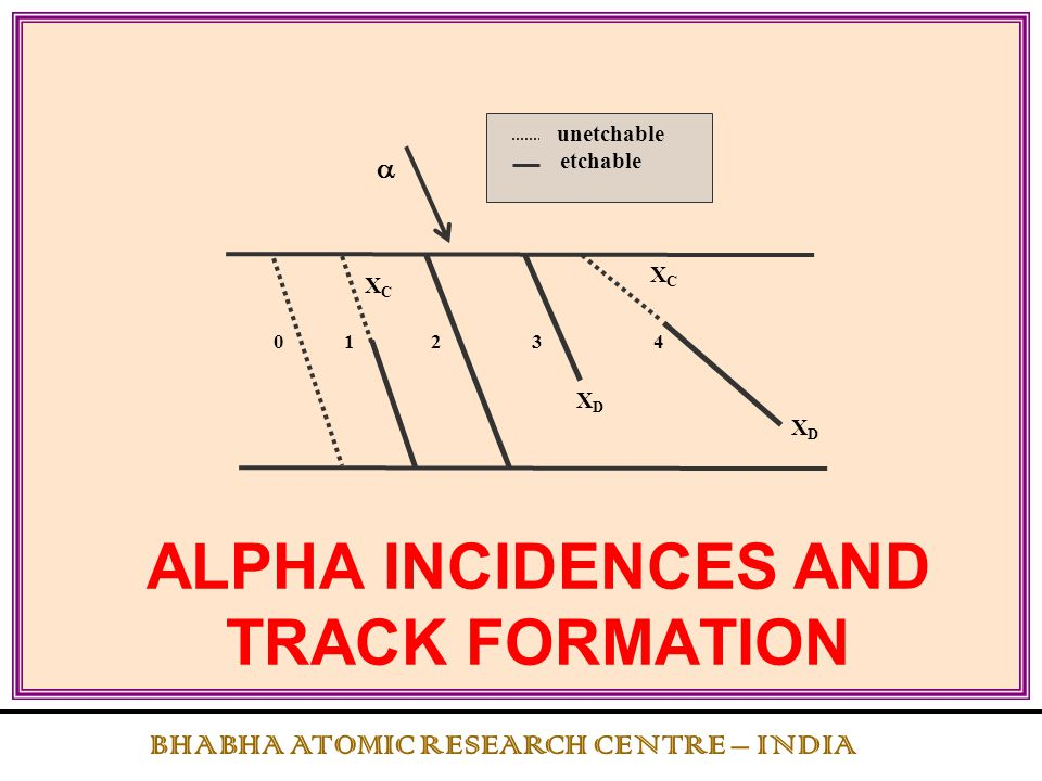 0 1 2 3 4  unetchable etchable XCXC XCXC XDXD XDXD ALPHA INCIDENCES AND TRACK FORMATION BHABHA ATOMIC RESEARCH CENTRE – INDIA
