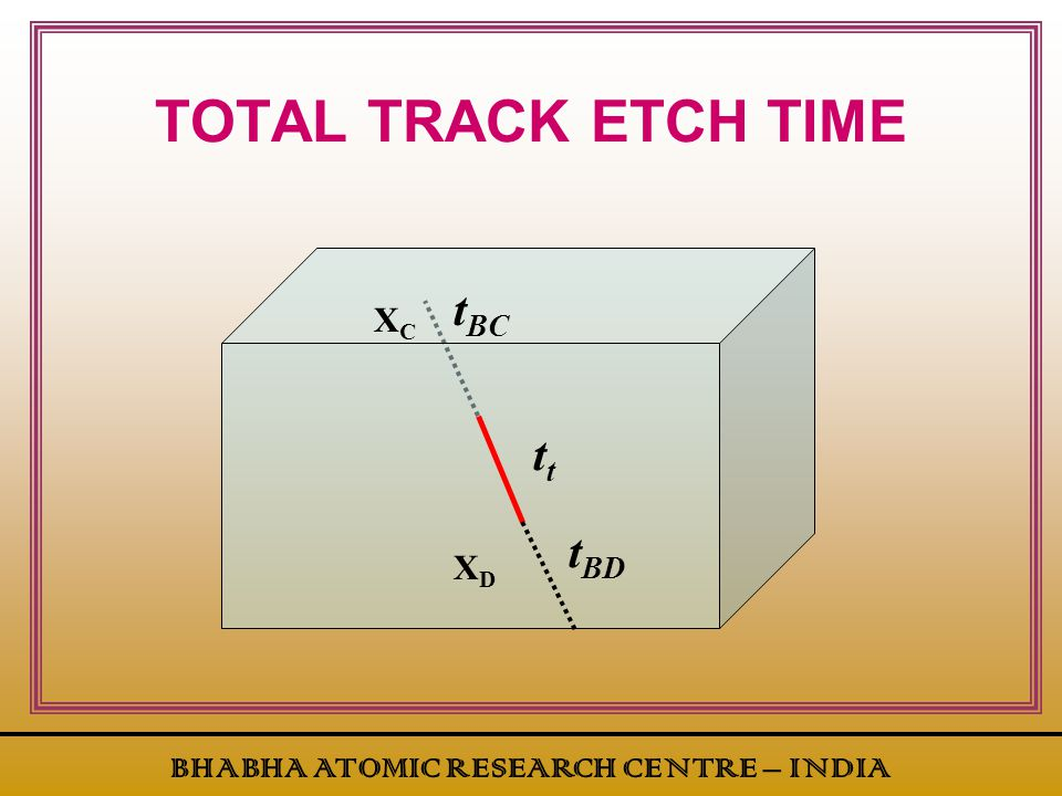 FACTORS GOVERNING FORMATION OF READABLE TRACKS IN SSNTD Energy of incident alpha particle Angle of incidence Developing the tracks (Etching parameters) Counting of tracks BHABHA ATOMIC RESEARCH CENTRE – INDIA