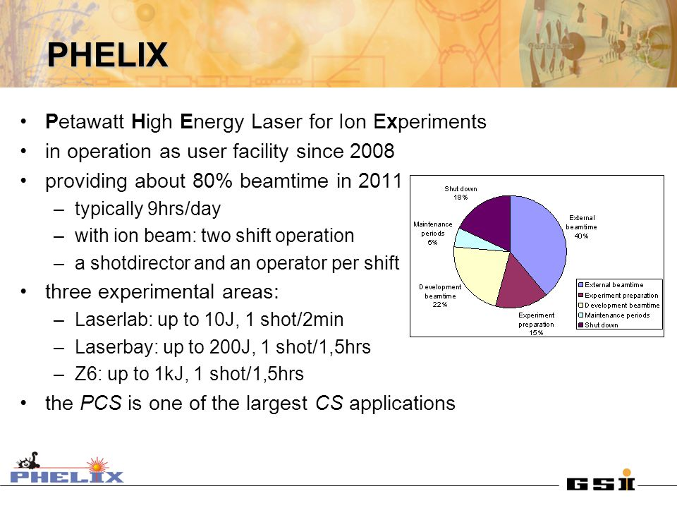 PHELIX Petawatt High Energy Laser for Ion Experiments in operation as user facility since 2008 providing about 80% beamtime in 2011 –typically 9hrs/day –with ion beam: two shift operation –a shotdirector and an operator per shift three experimental areas: –Laserlab: up to 10J, 1 shot/2min –Laserbay: up to 200J, 1 shot/1,5hrs –Z6: up to 1kJ, 1 shot/1,5hrs the PCS is one of the largest CS applications