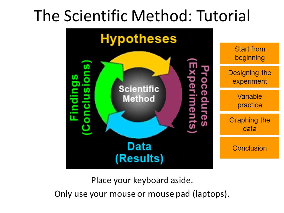 The Scientific Method: Tutorial Place your keyboard aside. Only use your mouse or mouse pad (laptops). Start from beginning Designing the experiment V