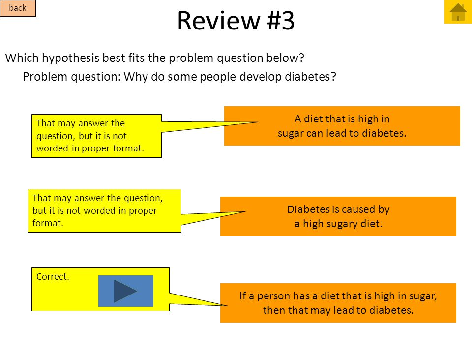 Review #3 Which hypothesis best fits the problem question below? Problem question: Why do some people develop diabetes? A diet that is high in sugar c
