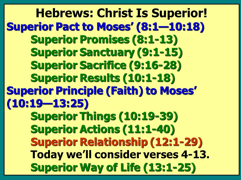 Hebrews: Christ Is Superior.