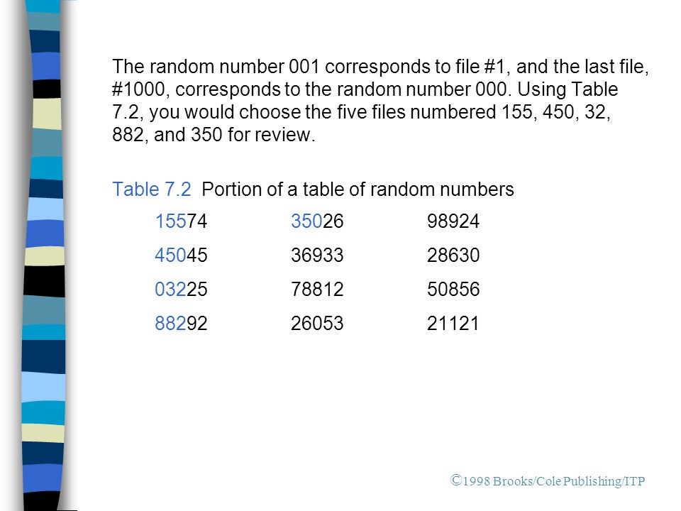 The random number 001 corresponds to file #1, and the last file, #1000, corresponds to the random number 000.