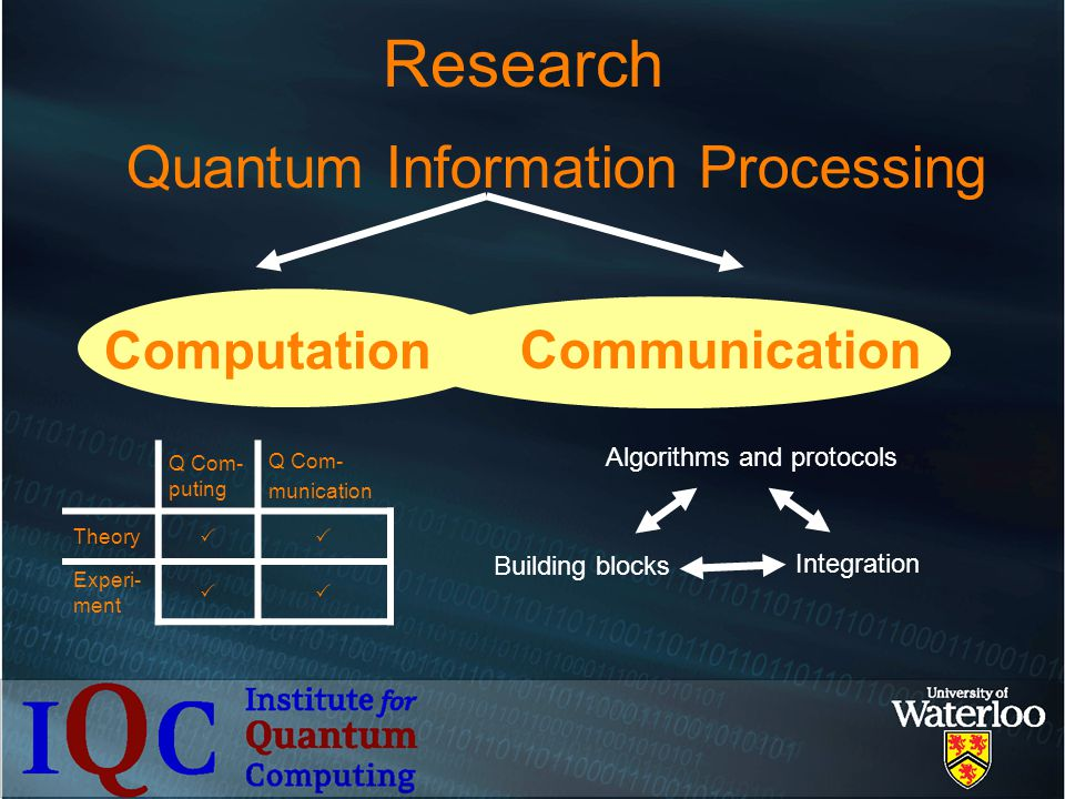 Computation Quantum Information Processing Communication Research Q Com- puting Q Com- munication Theory  Experi- ment  Algorithms and protocols Integration Building blocks