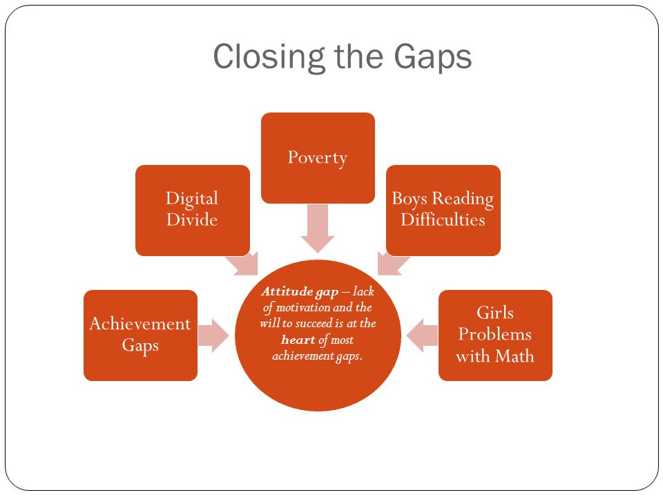 Closing the Gaps Attitude gap – lack of motivation and the will to succeed is at the heart of most achievement gaps.