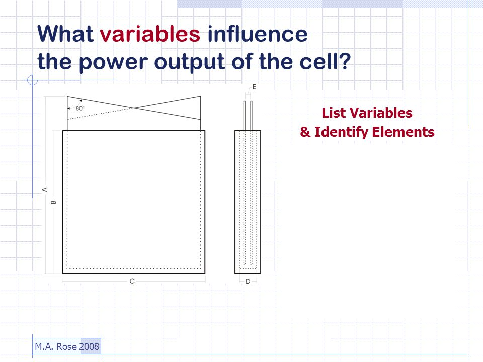 M.A. Rose 2008 What variables influence the power output of the cell.