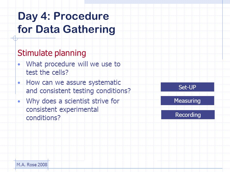 M.A. Rose 2008 Day 4: Procedure for Data Gathering Stimulate planning What procedure will we use to test the cells? How can we assure systematic and c