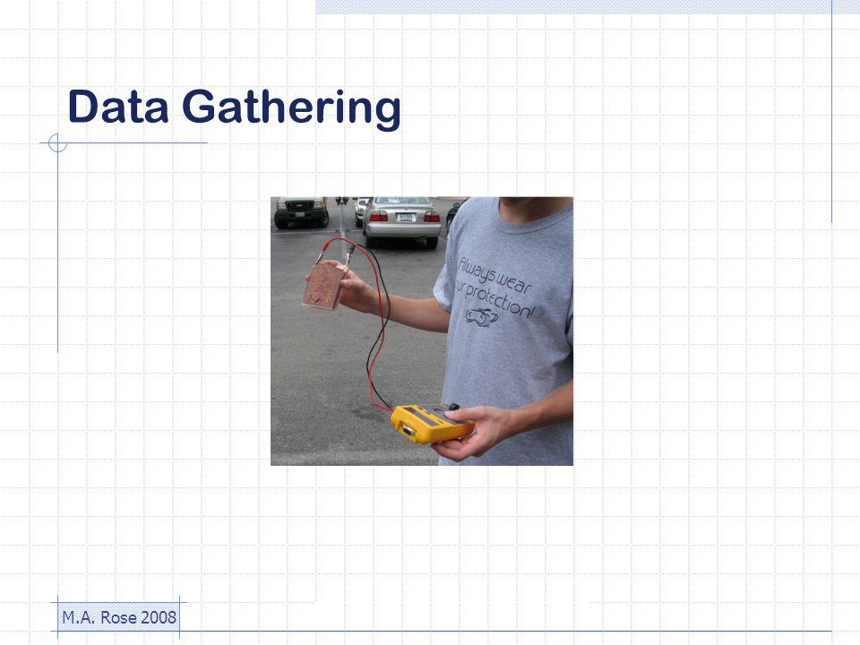 M.A. Rose 2008 Data Gathering