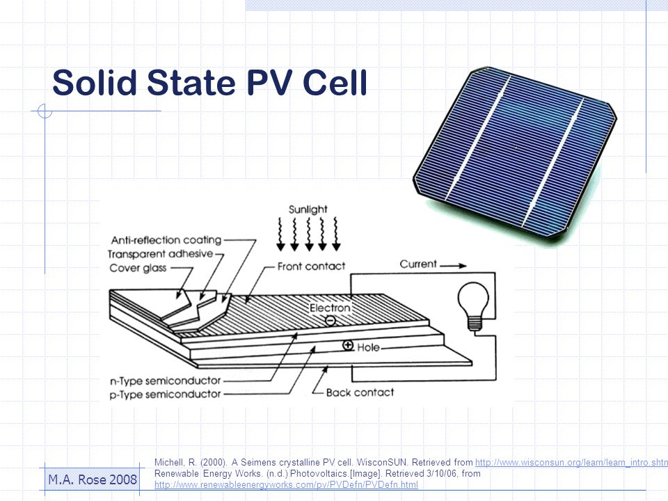 M.A. Rose 2008 Solid State PV Cell Michell, R. (2000).