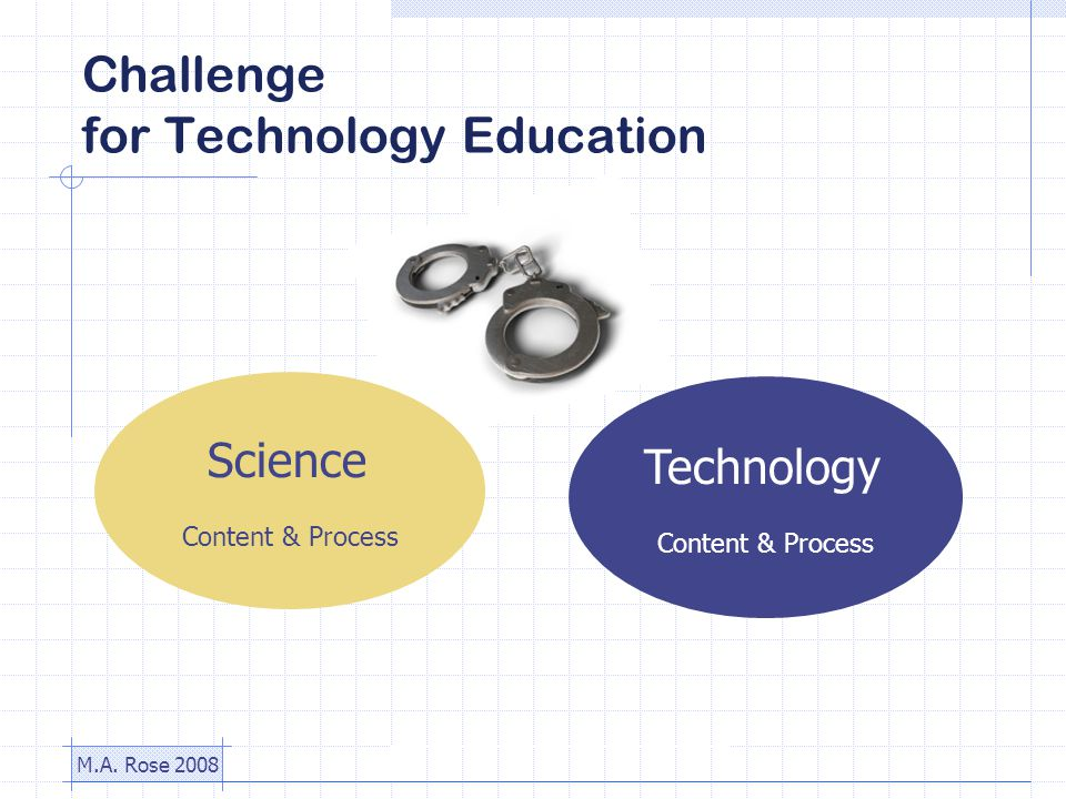 M.A. Rose 2008 Challenge for Technology Education Science Content & Process Technology Content & Process