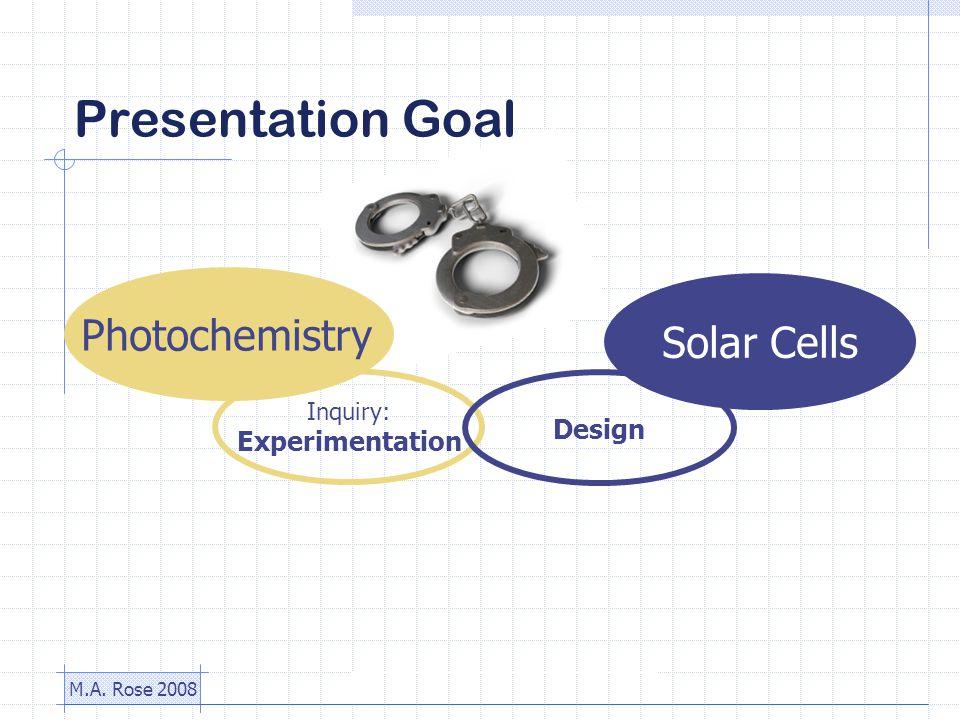 M.A. Rose 2008 Presentation Goal Photochemistry Solar Cells Inquiry: Experimentation Design