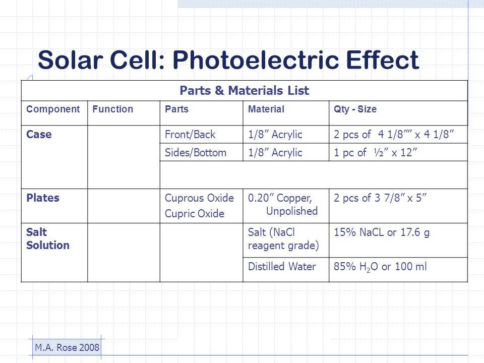 M.A. Rose 2008 Solar Cell: Photoelectric Effect Parts & Materials List ComponentFunctionPartsMaterialQty - Size CaseWater–tight transparent housing Fr