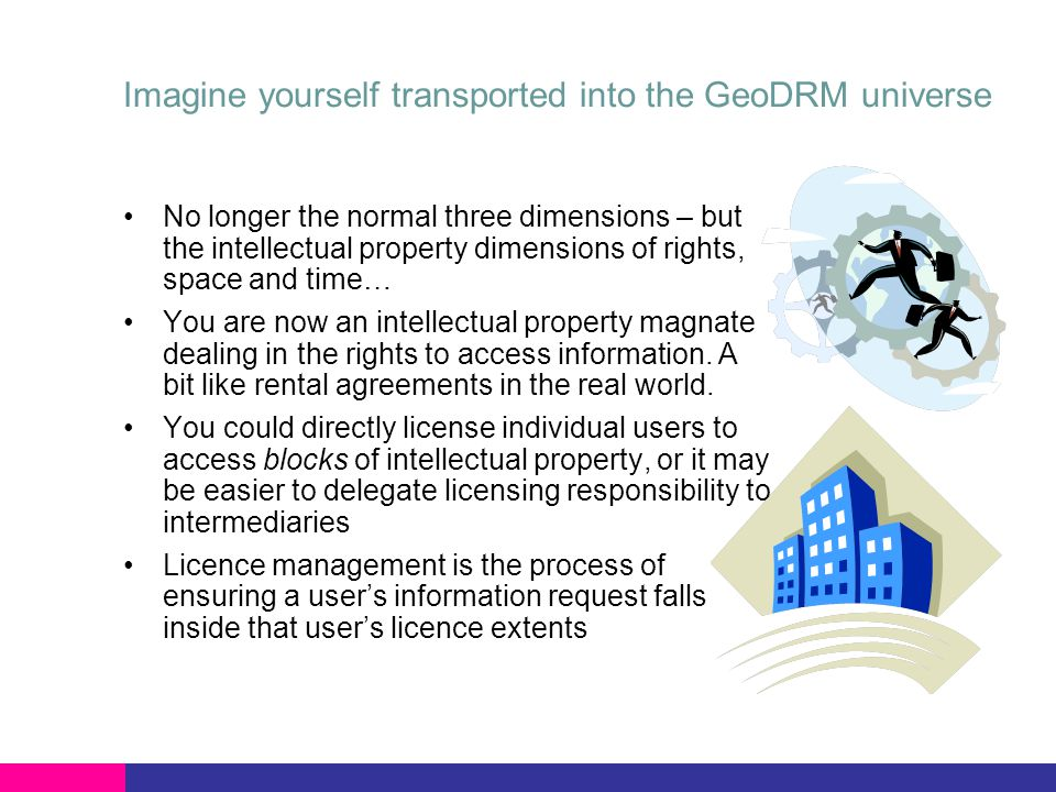 GeoDRM Licence extents Licencee Simplified view of the extents of a GeoDRM Licence: three dimensions of rights, space and time Time Rights Space