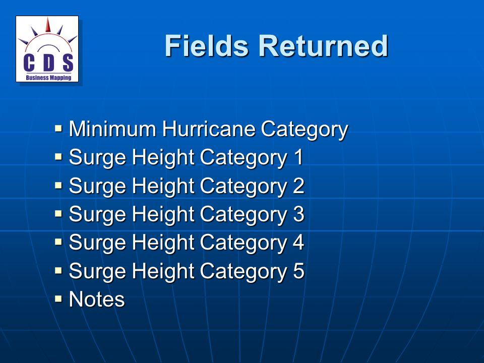 Fields Returned  Minimum Hurricane Category  Surge Height Category 1  Surge Height Category 2  Surge Height Category 3  Surge Height Category 4  Surge Height Category 5  Notes