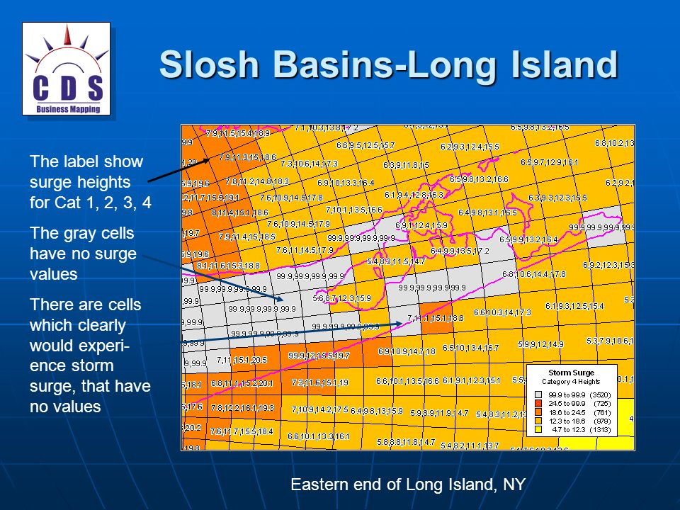 Slosh Basins-Long Island The label show surge heights for Cat 1, 2, 3, 4 The gray cells have no surge values There are cells which clearly would exper