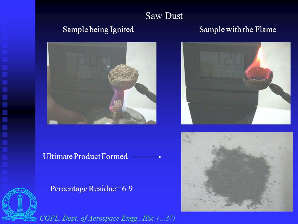 Ultimate Product Formed Percentage Residue= 31.3 Sample being Ignited Sample with the Flame Pulverised Rice Husk CGPL, Dept. of Aerospace Engg., IISc