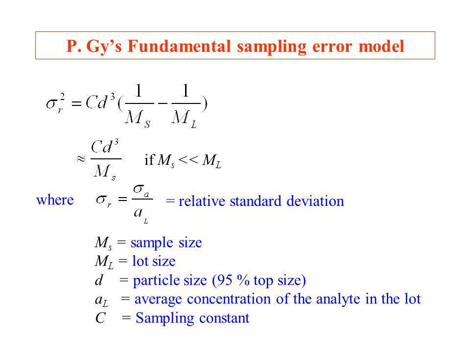 The maximum relative standard deviation s r = 20 % = 0.2.