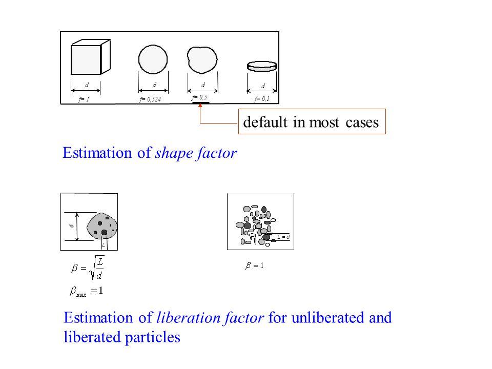 SAMPLING CONSTANT C composition factor liberation factor size distribution factor shape factor