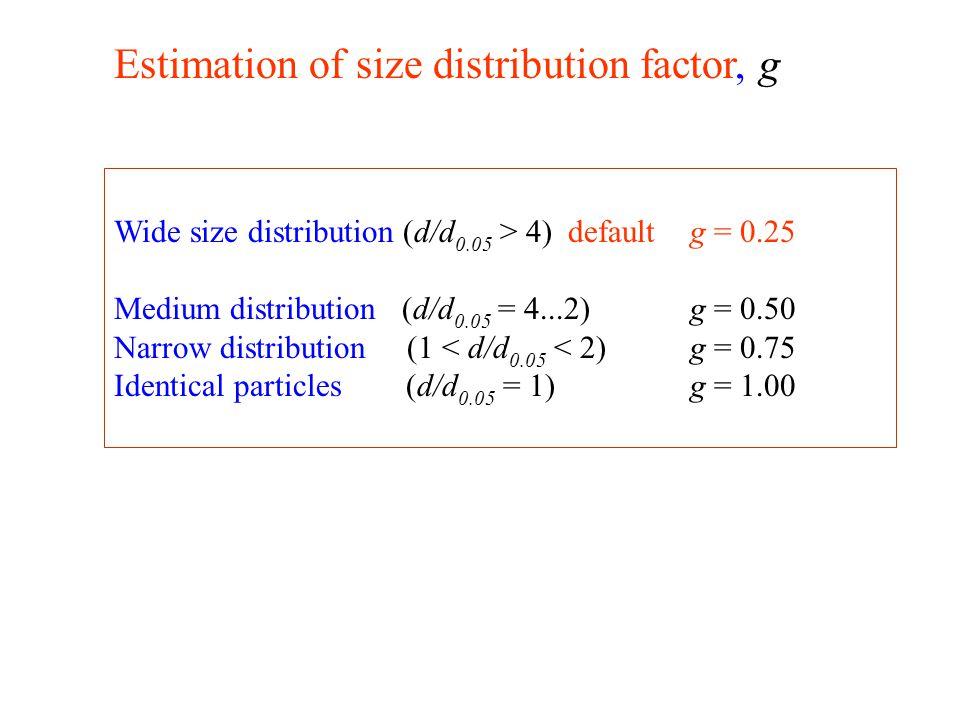 Estimation of shape factor ddd d f= 1f= 0,524 f= 0,5 f= 0,1 default in most cases Estimation of liberation factor for unliberated and liberated particles L d L = d