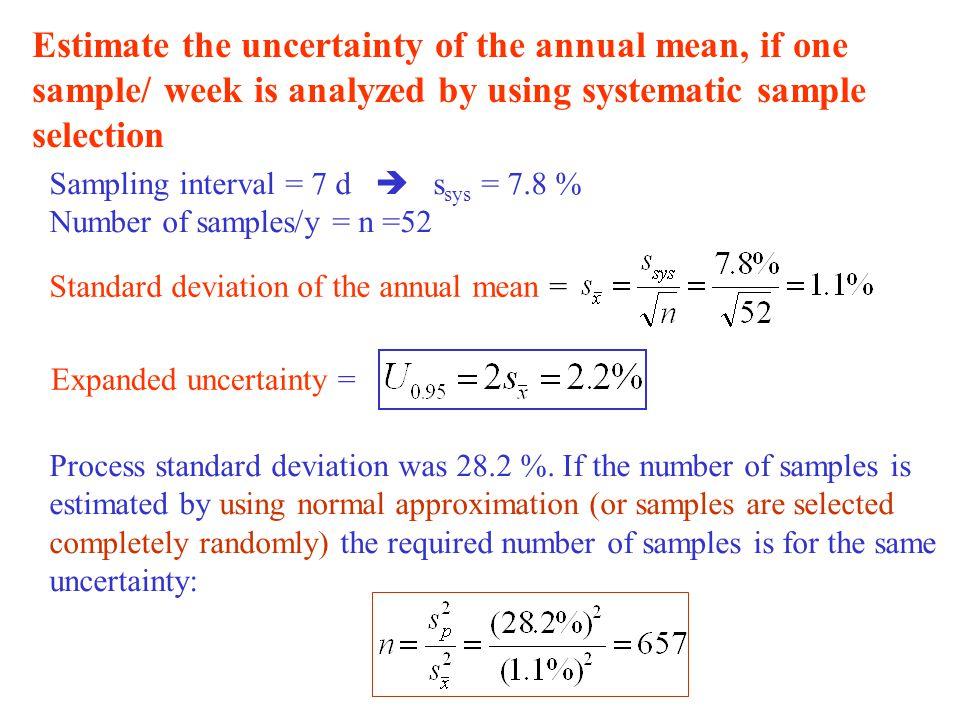 s str s sys Relative standard deviation estimates, which take auto- correlation into account