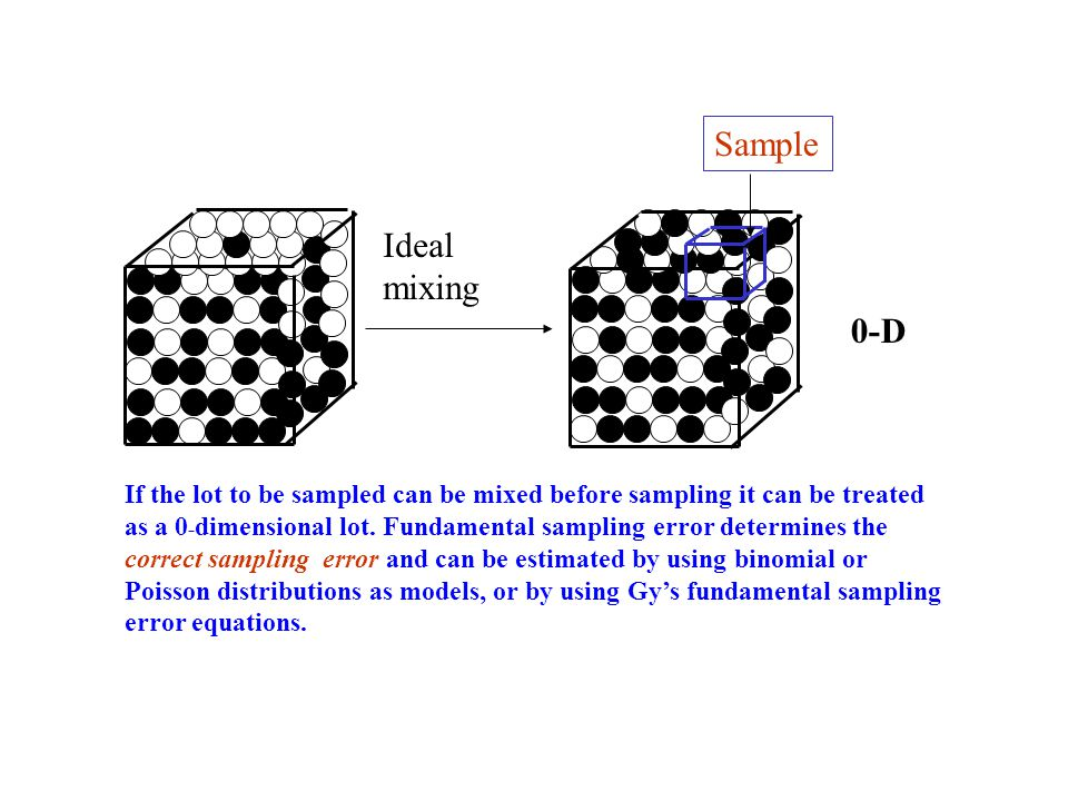 Content Introduction Sampling error estimation and sample preparation Design of calibration and test sets Calibration (PLS) Results
