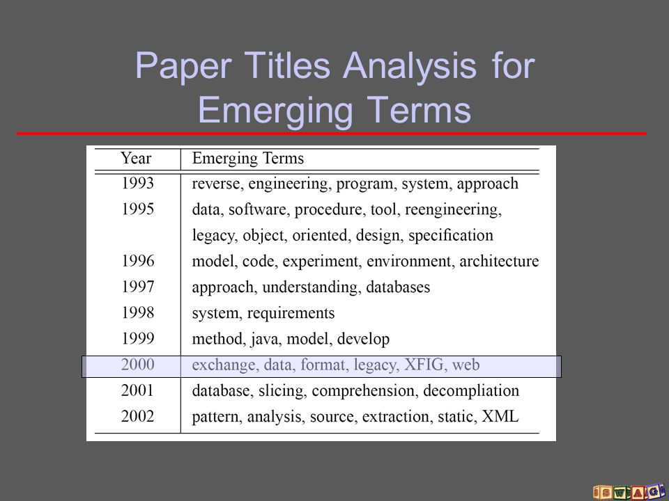 Paper Titles Analysis for Emerging Terms