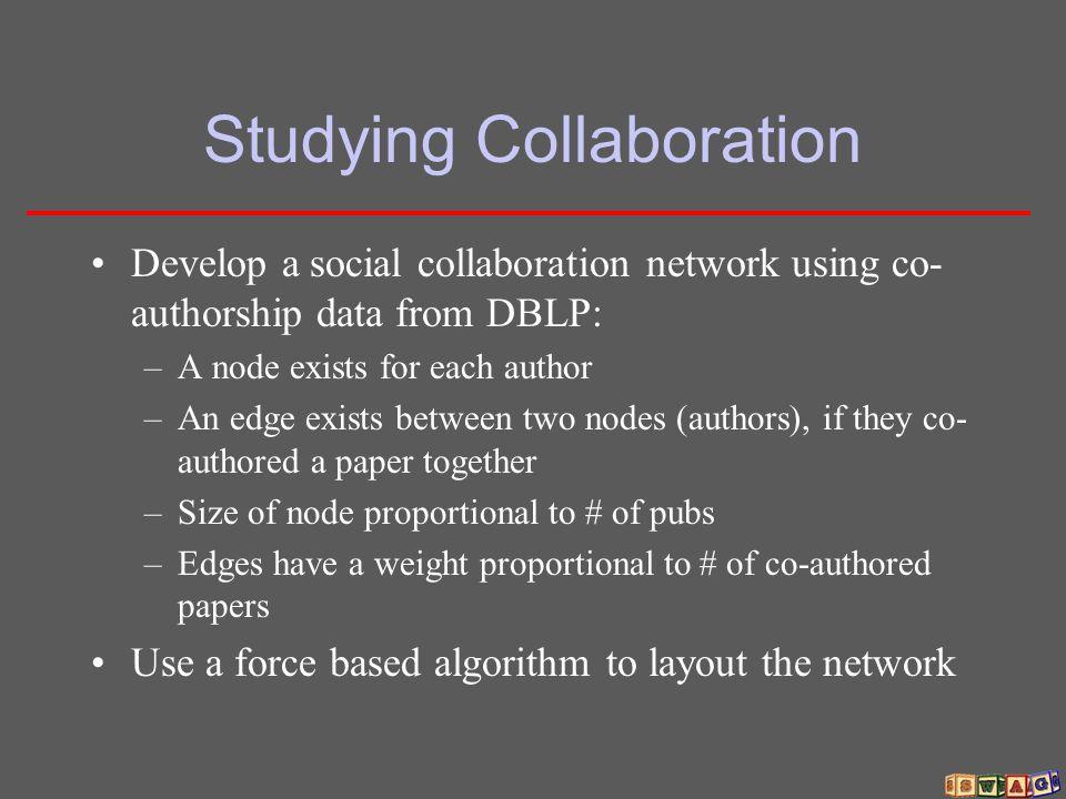 Co-Authorship Graph