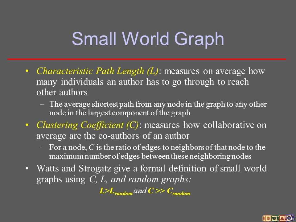 Small World Graph Characteristic Path Length (L): measures on average how many individuals an author has to go through to reach other authors –The ave